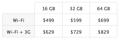 ipad_pricing